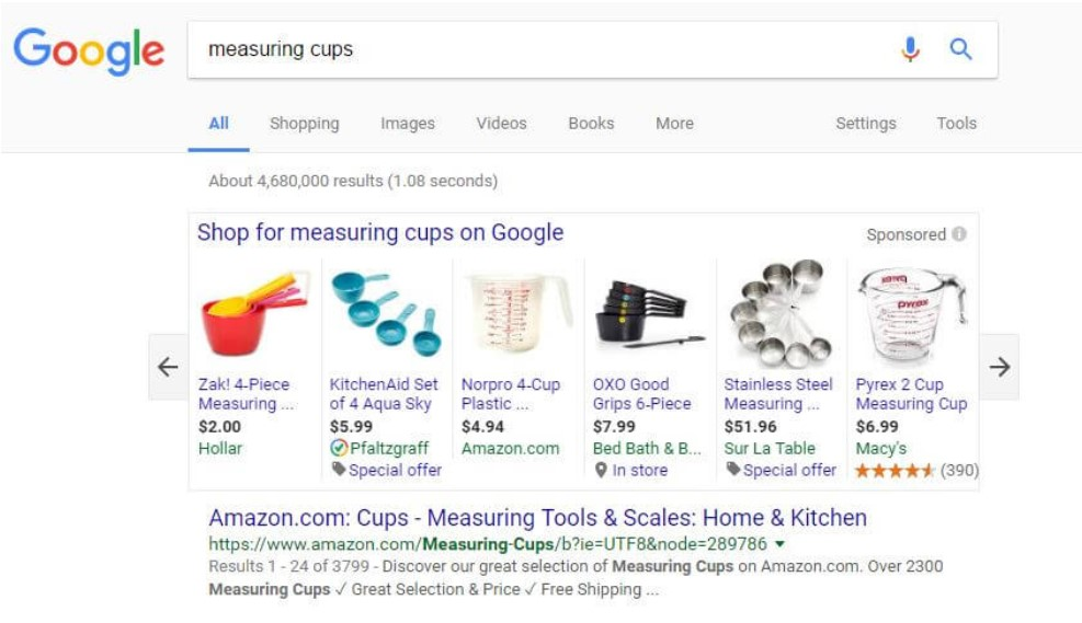 Amazon product selling using Google Ad's