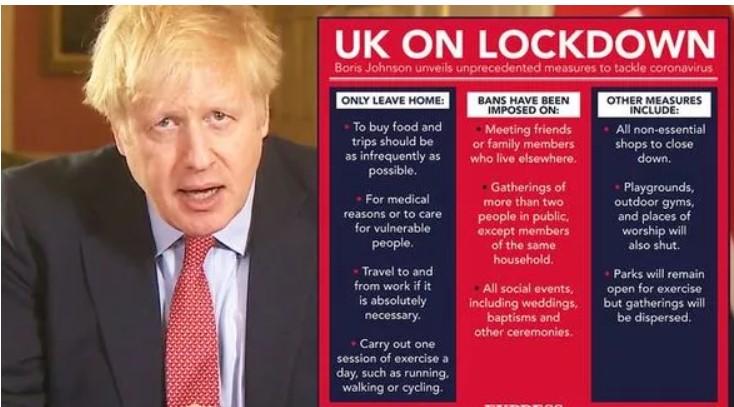 Rules on UK Lockdown